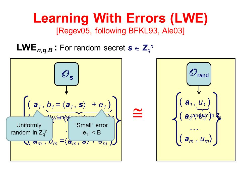 Learning With Errors (LWE) [Regev05, following BFKL93, Ale03]